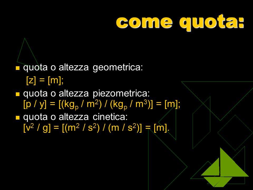 come quota: quota o altezza geometrica: [z] = [m];